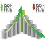 Business Cash Flow Tip – How to Collect Your Money Faster