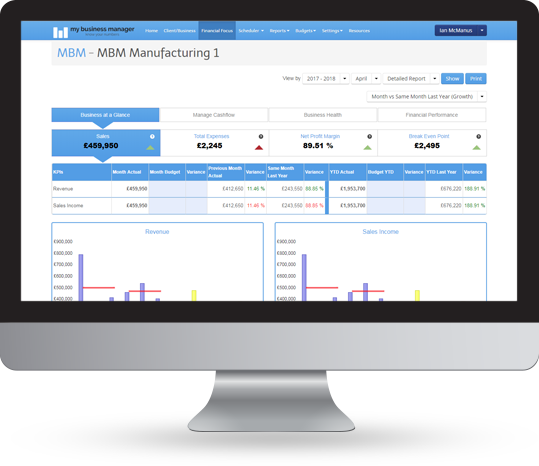 AUTOMATED BUSINESS REPORTING, DASHBOARDS & BUSINESS MONITORING.